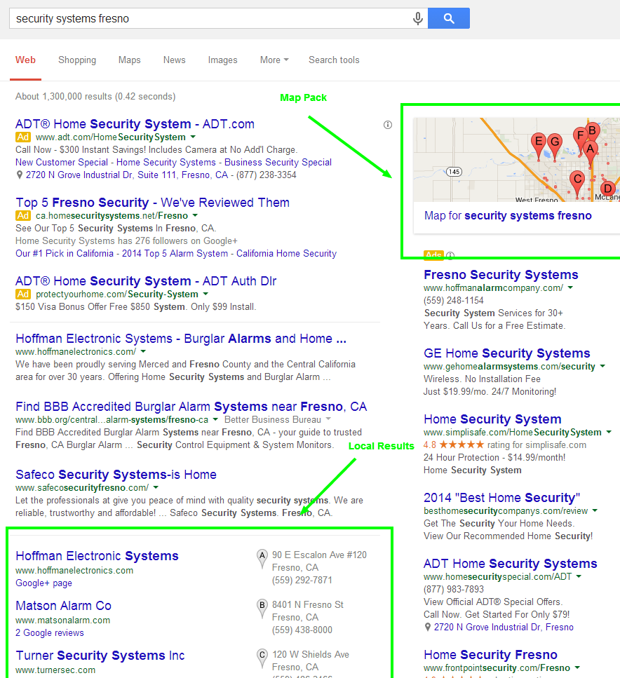 local seo for security systems